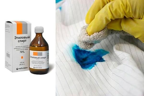Обработка этиловым спиртом